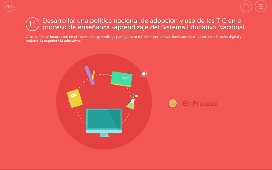 politica-nacional-de-adopcion-y uso de las tic-sistema-educativo-nacional