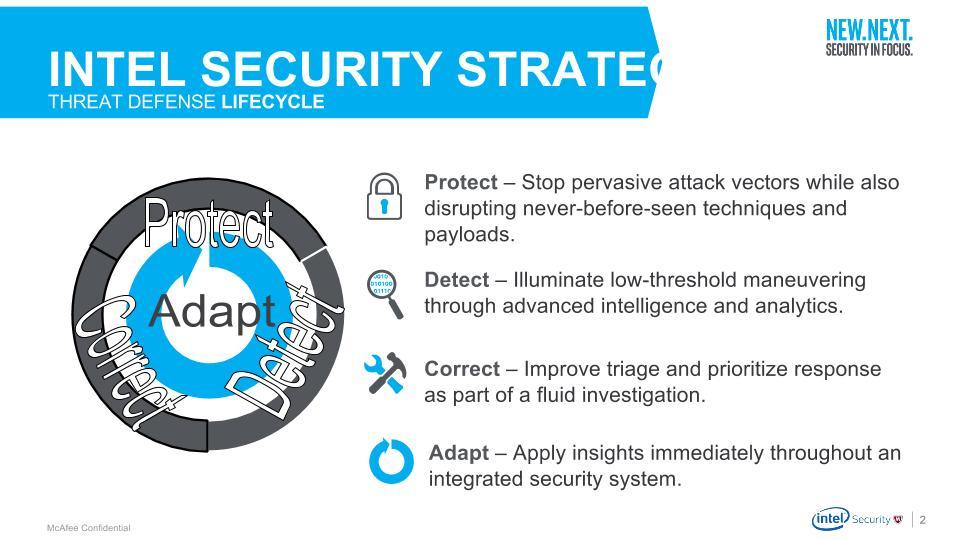 ciclo de vida de protección contra amenazas de McAfee