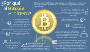 Infografía que muestra porque el Bitcoin es dinero