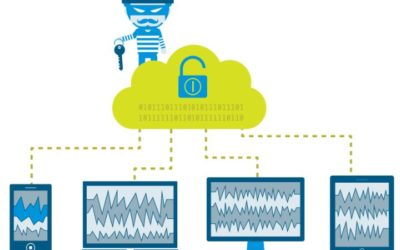 Porqué la seguridad digital es causa de mayores costos en empresas y gobierno